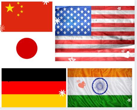 top 5 economy country